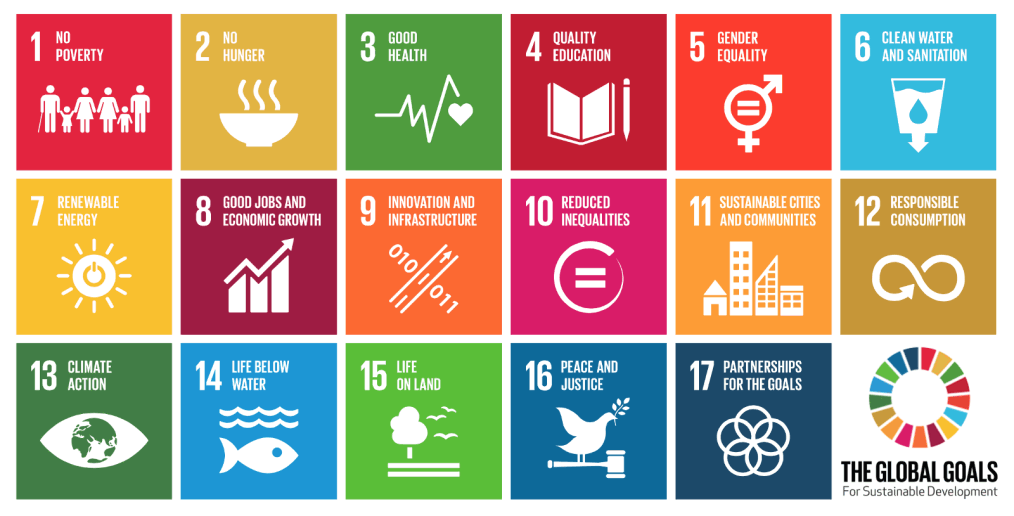Sustainability Development Goals - Mission & Values
